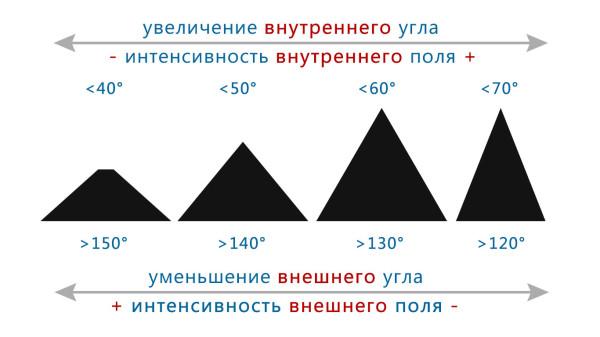 pyramid_angles.jpg
