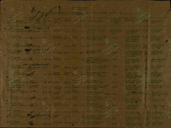 Именной список военнообязанных