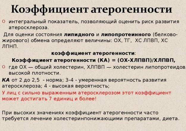 Индекс атерогенности