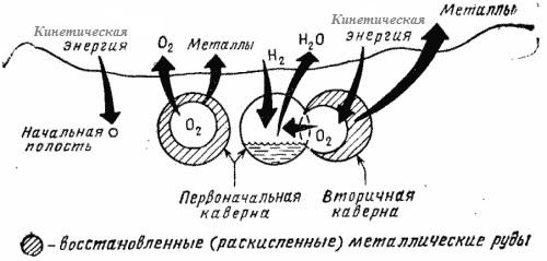 Кинетическая энергия для металлургии на Луне-2.jpg
