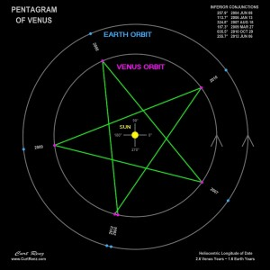 pentagram2 (1)