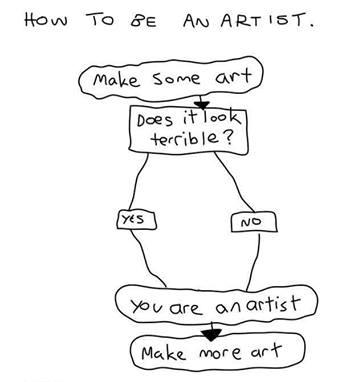 artist_flowchart