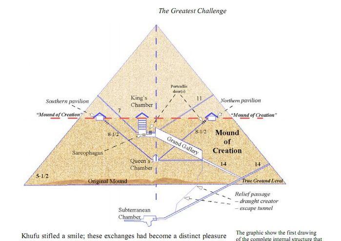 Pyramida_13