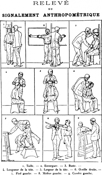 Bertillon_-_Signalement_Anthropometrique.png_001
