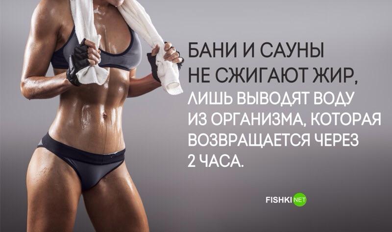 Фитнес диета для сжигания жира меню мужская