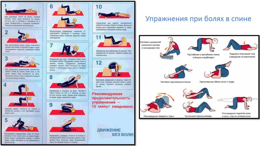 Йога упражнении для правильной осанки