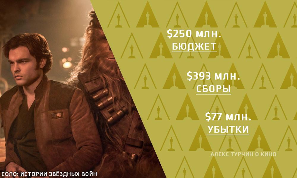 Соло Истории Звёздных войн.jpg