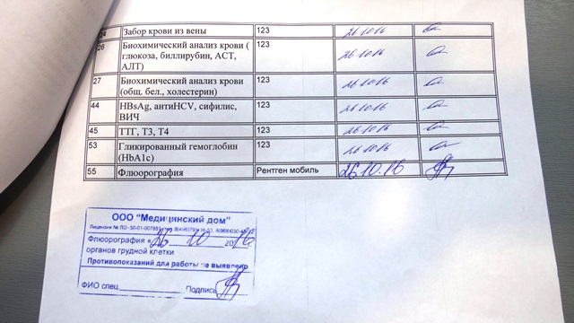 Антитела на анализ ag крови к hcv hbs года анализ полтора крови в
