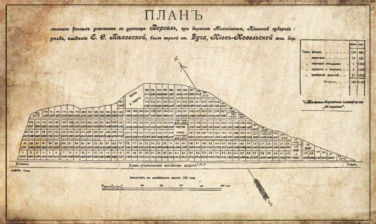 План правой стороны дачного посёлка Ворзель. 1900 е гг