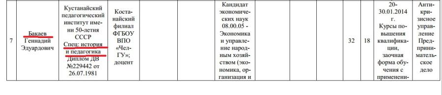Бакаев2