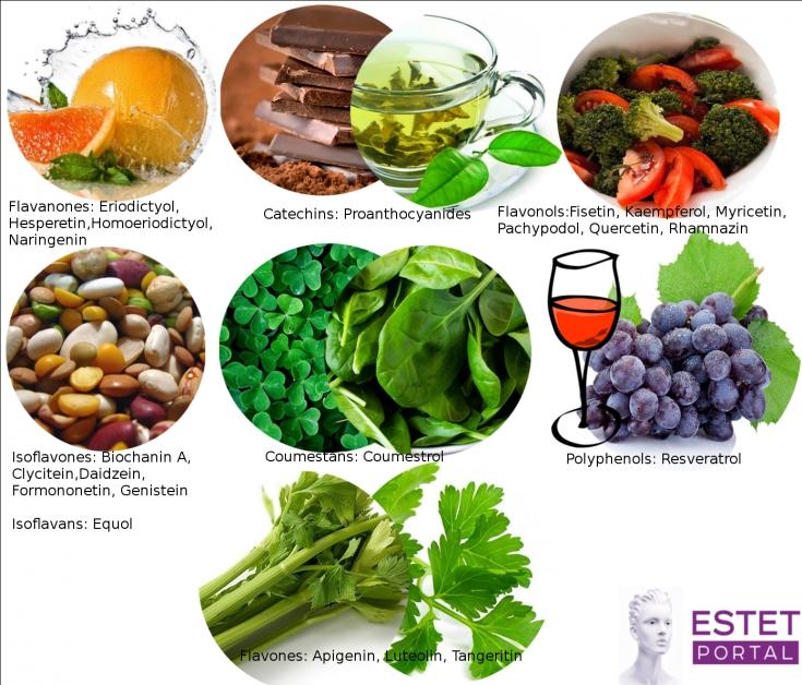 Фото: estet-portal.com