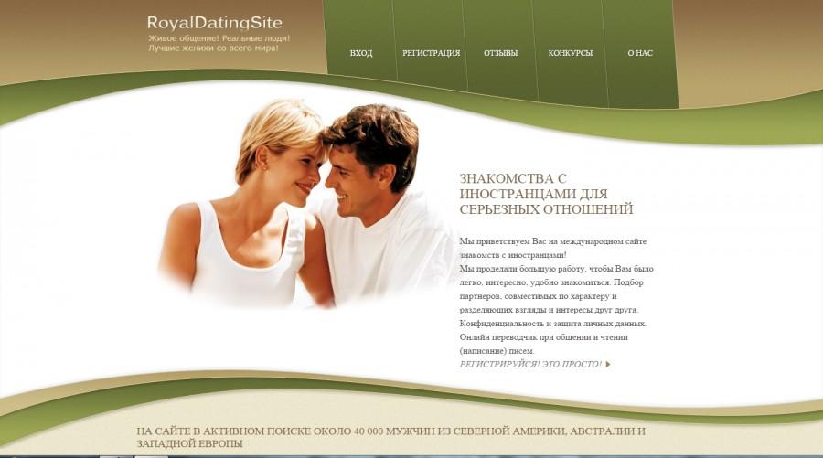 Online Dating Industry Breakdown