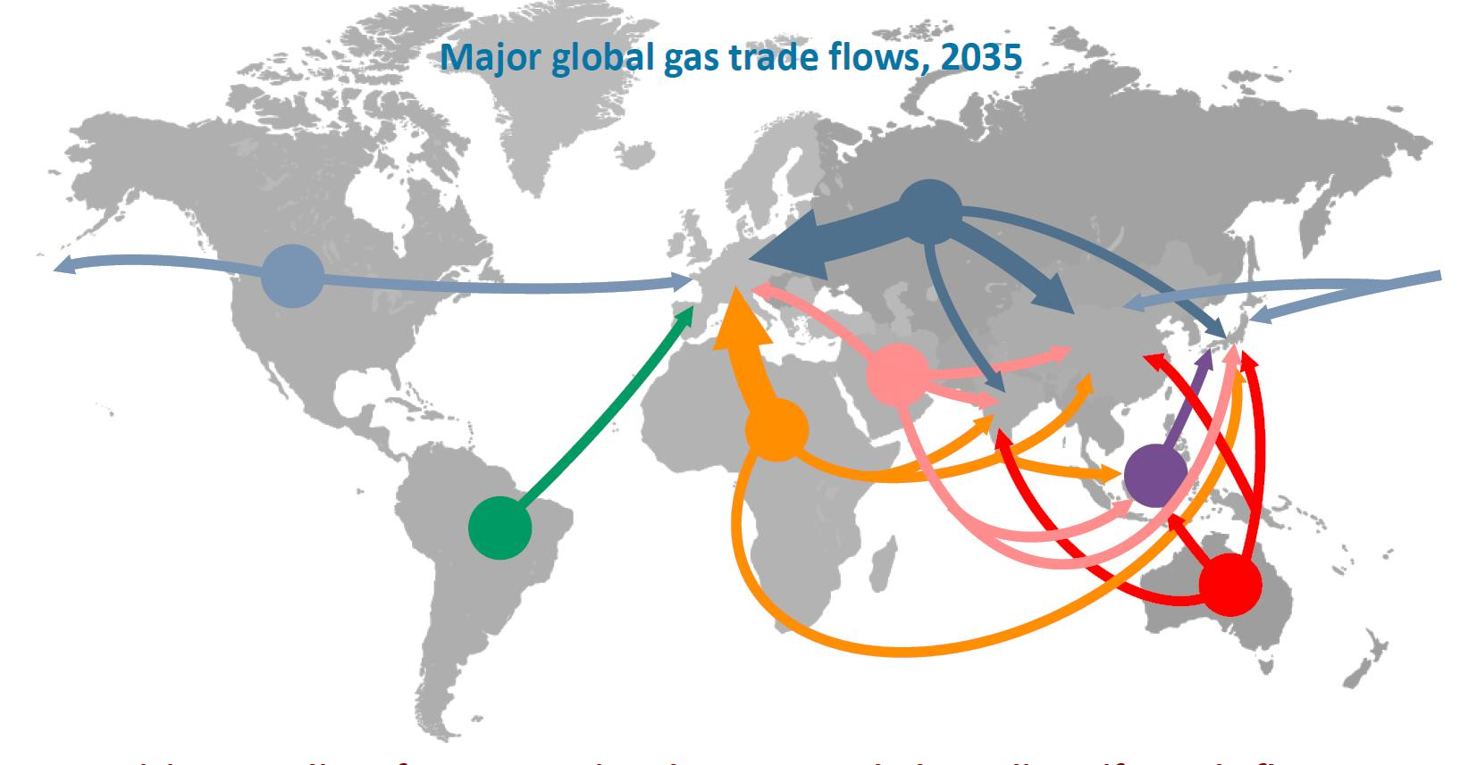 Major-global-gas-trade-flows