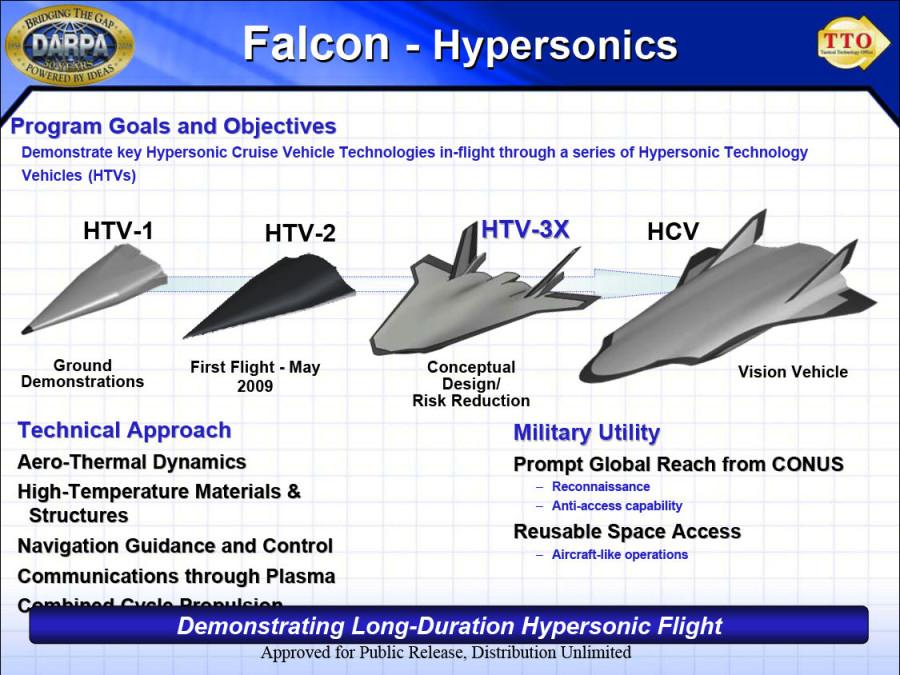 1314172391_falcon-htv