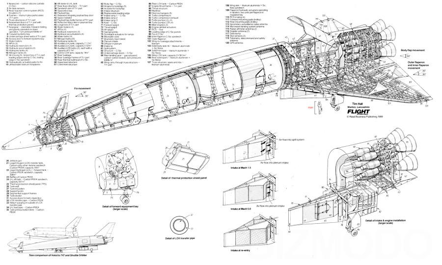 hotol-cutaway