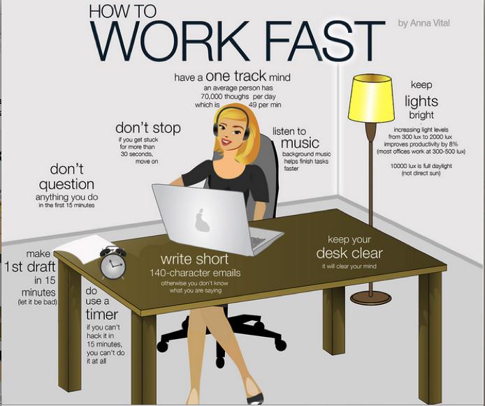 как быстро работать