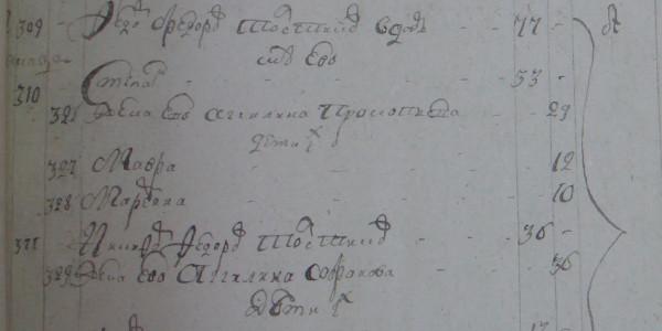 1788 Куртацкая 2 лист копия