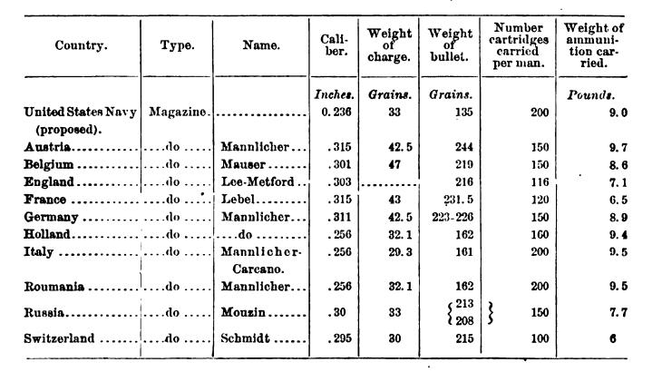 табл 1894.png