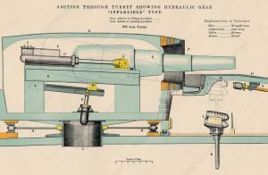 C0408749-Gunnery_-_Section_Through_Turret,_1898.jpg