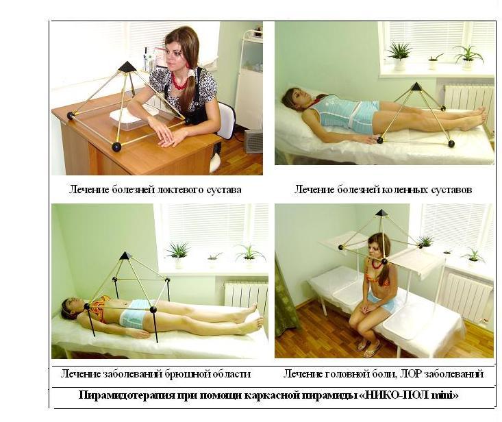 Пирамида для лечения суставов разрыв связок локтевого сустава