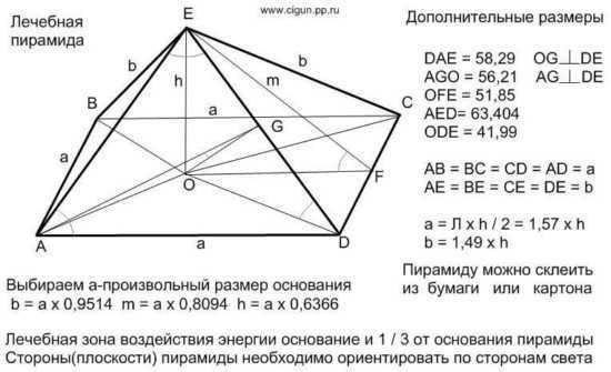 Изготовление и чертеж пирамиды своими руками