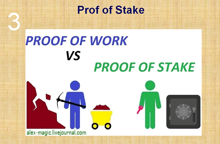 Эфириум и Proof-of-Stake