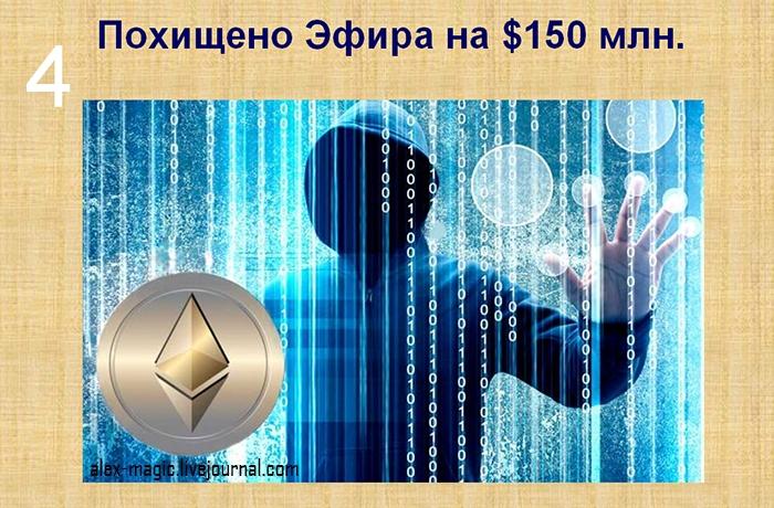 За все время украдено Ethereum на 150 млн. долл.