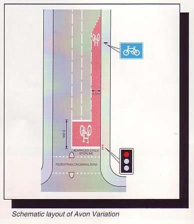 упрощенный дизайн зон остановки велосипедистов