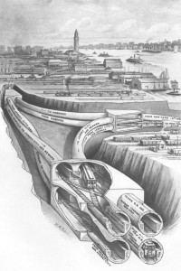 A 1909 diagram, as though looking northeast, of the Hudson and Manhattan Railroad (now PATH)