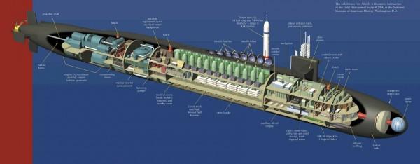 Cutaway - Ohio class SSBN