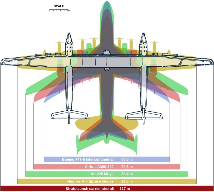 1142px-Stratolaunch_comparison