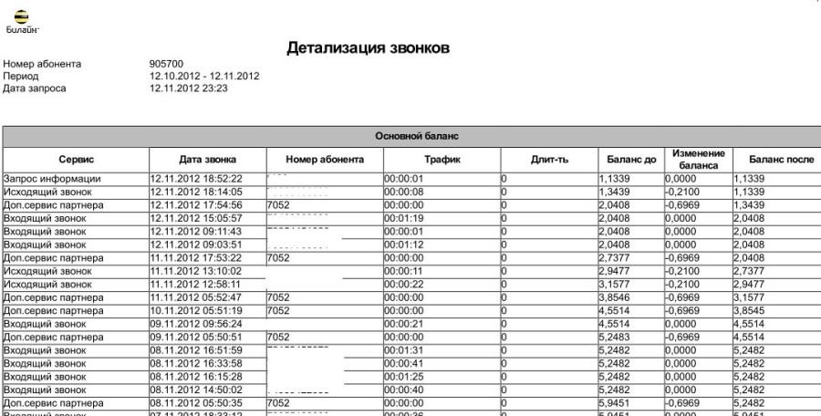закрытой группе распечатка смс и звонков на номер 89601239312 списки удобный поиск