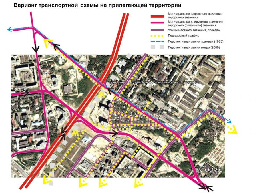 Внешние пешеходные связи и
