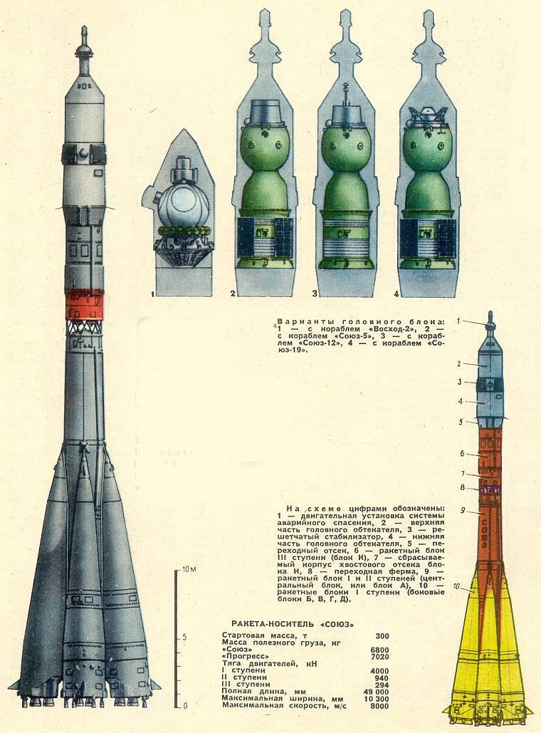2. Источник http://epizodsspace.airbase.ru/bibl/tm/1981/12/rn-12.html