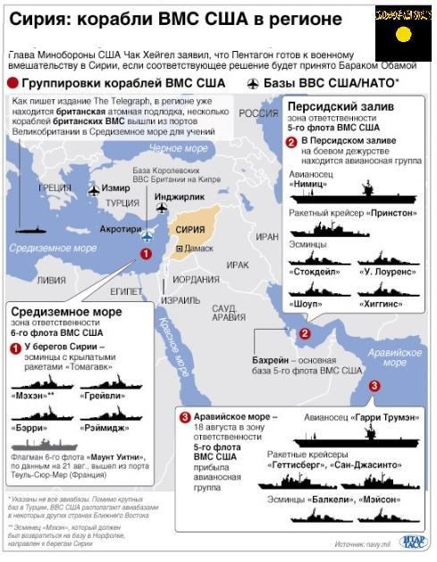 флот Аль-Каиды вокруг Сирии