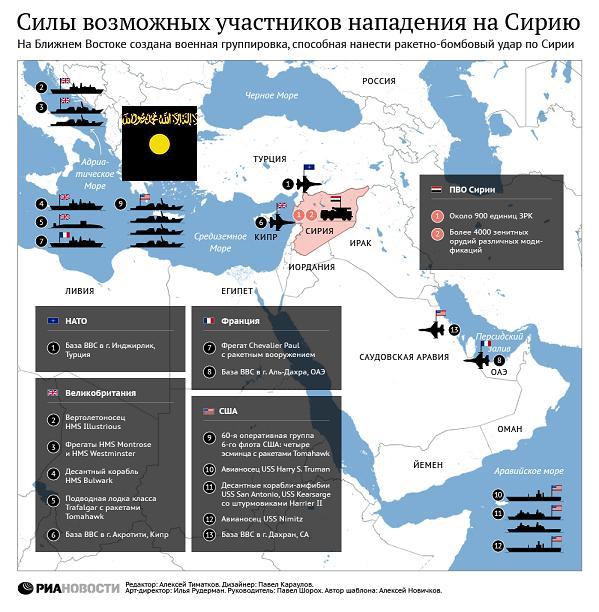Супералькаида против Сирии