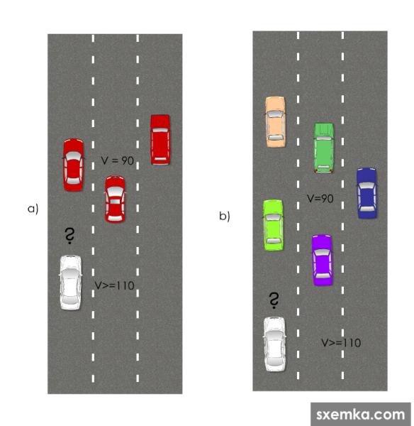 Зачем народ сбивается в стаи на дороге? image