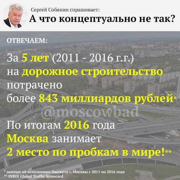 Собянин3