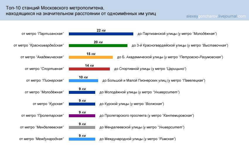 diagramm-4-new