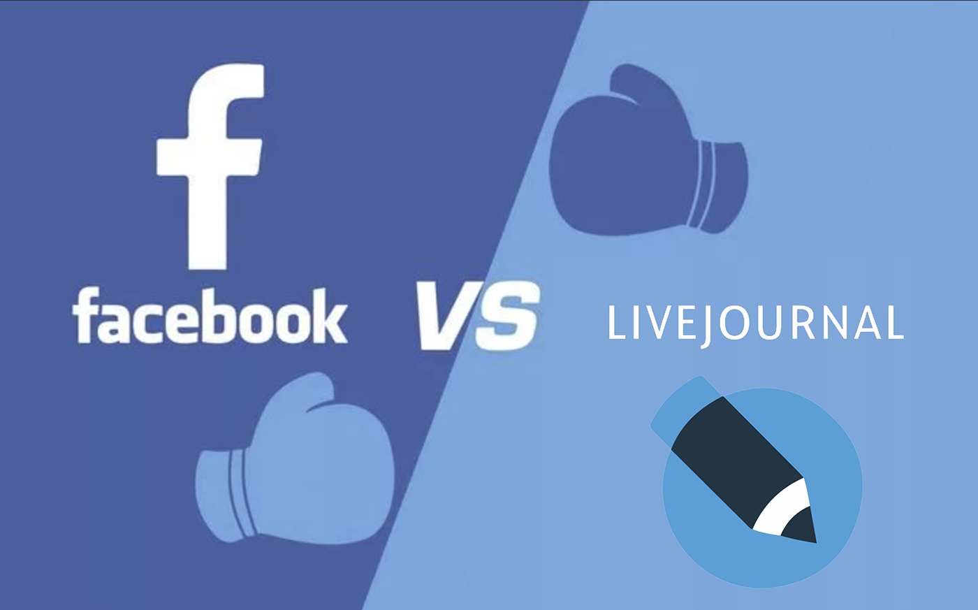 ЖЖ против Facebook. Неожиданный результат...