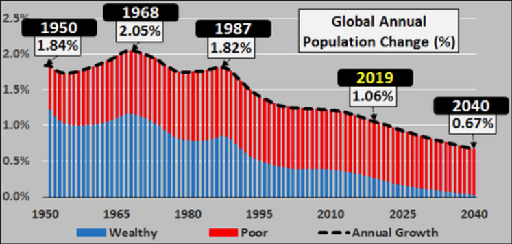 Демография: проблемы только начинаются 4