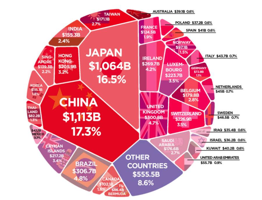 Основная ошибка китайских экономистов 2