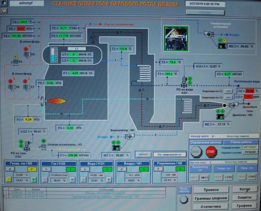 генераторного газа.