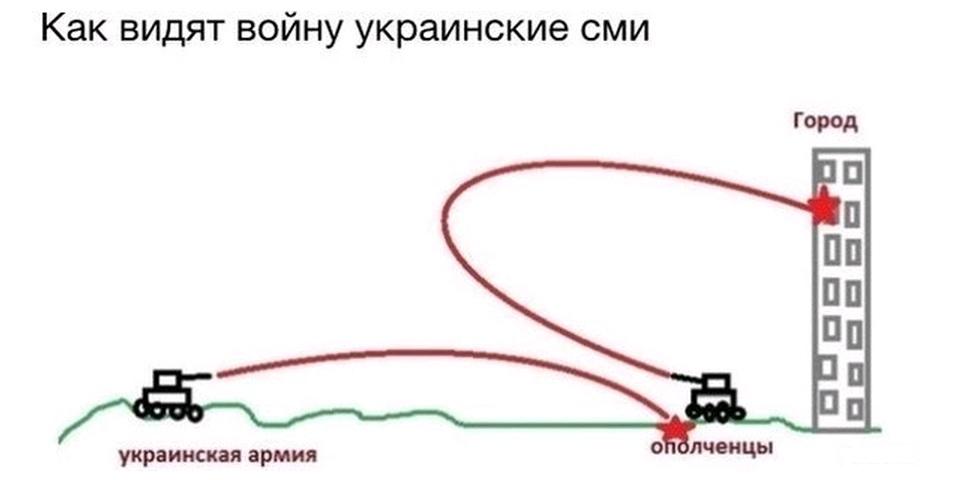 """Российские селяне на границе с Украиной обнаружили два снаряда """"Урагана"""" - Цензор.НЕТ 2381"""