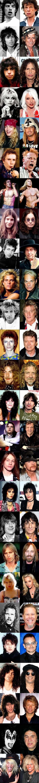 Rock-Stars-aging-timeline