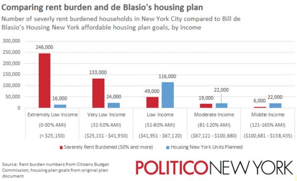 comparing rent burden.png