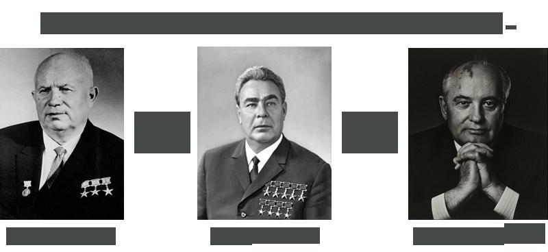 raspad_SSSR