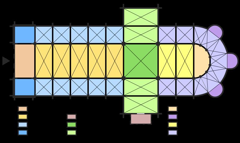 Схема расположения элементов готического храма, но подойдёт и нам.