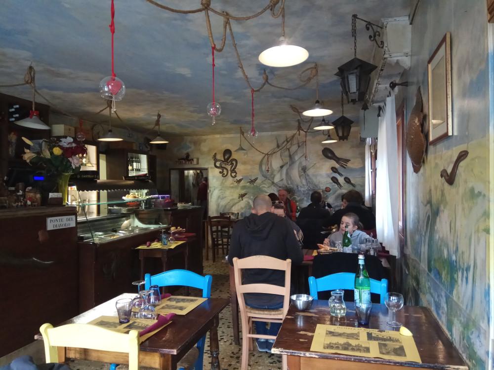 Сколько стоит поесть в Венеции. Свежий ценник