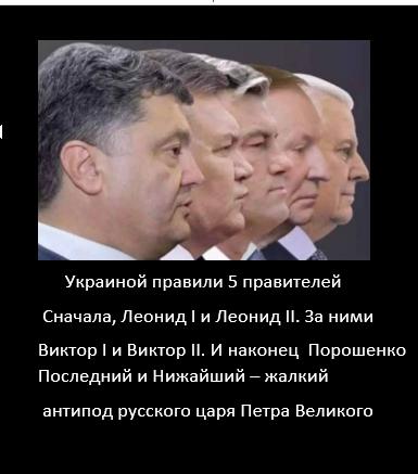 Анти Россия